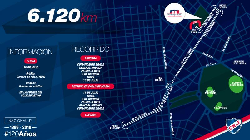 6.120kms - Club Nacional De Football